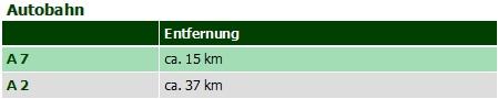 Autobahn©Einheitsgemeinde Hambühren