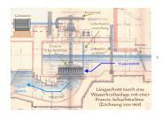 wasserkraftwerkneu©Einheitsgemeinde Hambühren